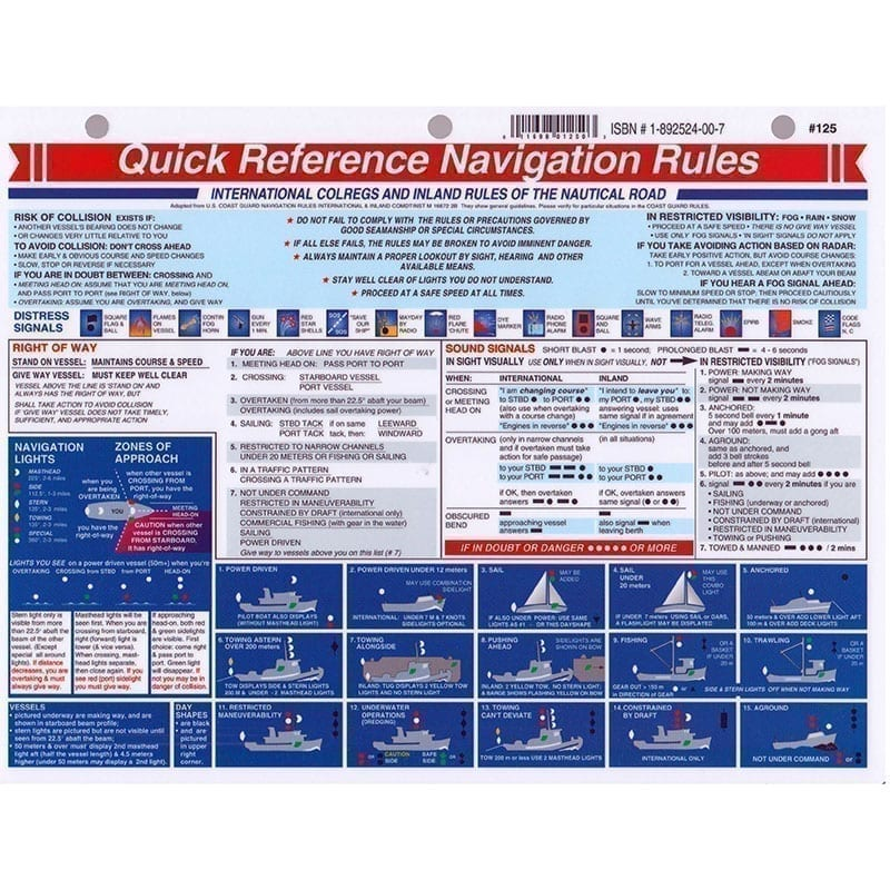 Navigation Rules Quick Reference Card