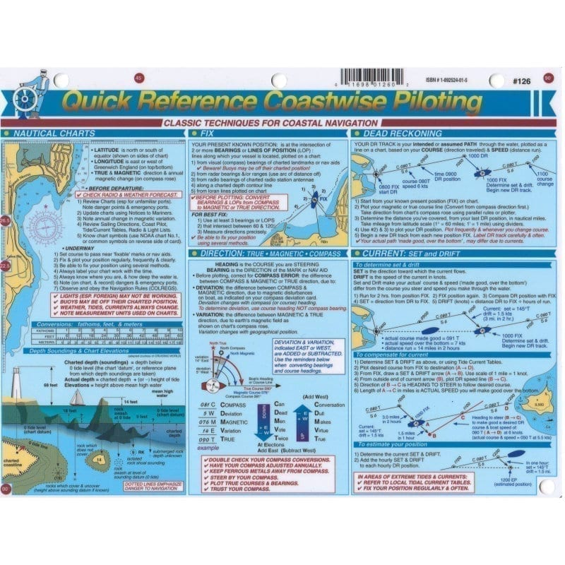 Coastwise Piloting Quick Reference Card