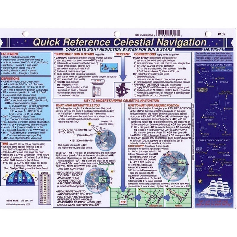 Celestial Navigation Quick Reference Card