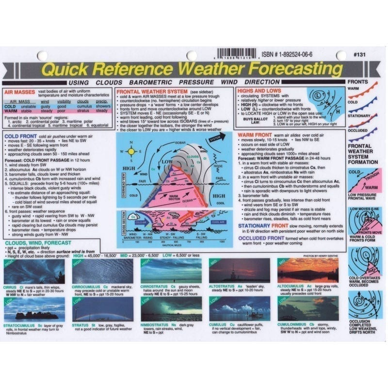 Weather Forecasting Quick Reference Card
