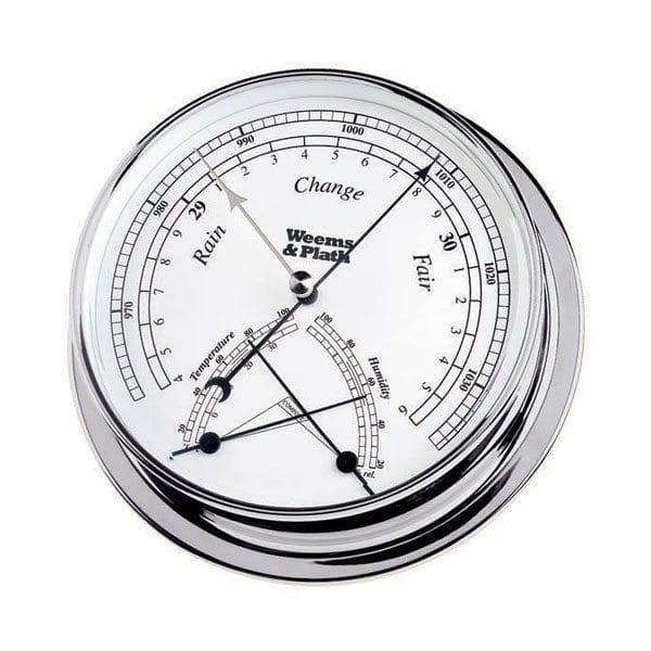 Chrome Barometer/Comfortmeter (Endurance 145)