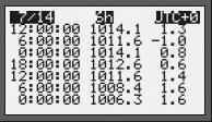 1942 autostore data