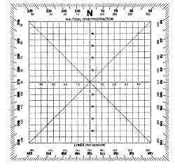 Sq. Protractor 5 Inch